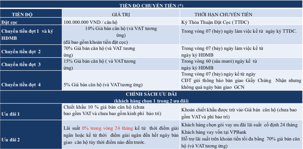 Chinh-sach-thanh-toan-The-Matrix-One-Idvila.com